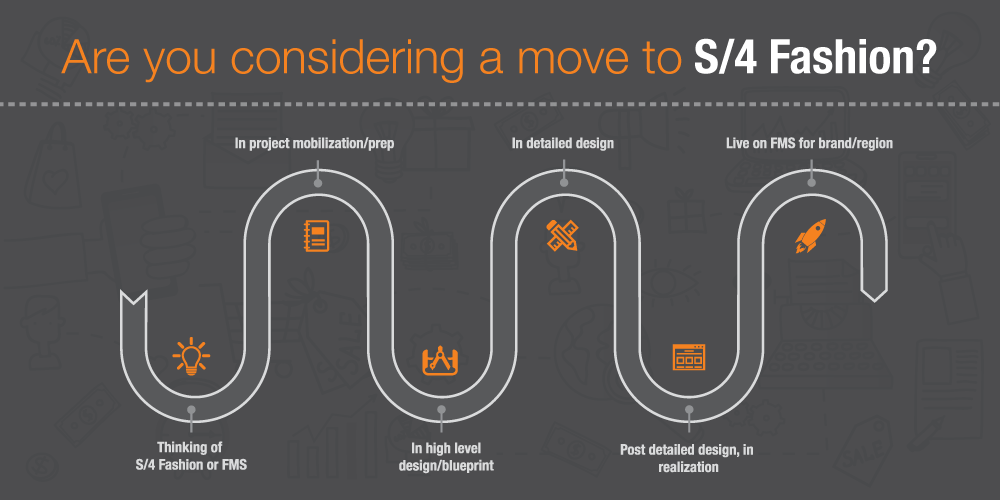 Making the Move to S/4HANA Fashion: Roadmap Considerations and Migration Paths