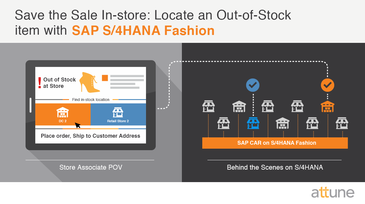 locate an out-of-stock item with S/4HANA Fashion