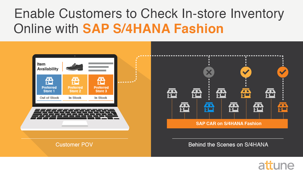 enable customers to check in-store inventory online with S/4HANA Fashion